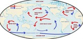 What is an ocean current?