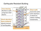 Earthquake Resistant Designs