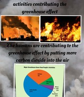 Activities Contributing The Greenhouse Effect