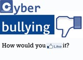 Have you or your friend ever experienced cyber bullying?