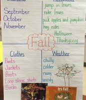 We read various book about the season of Fall and discussed all things Fall!