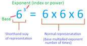 Here is a picture of how exponents work