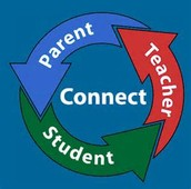 Parent Involvement Plan and Compact