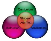 CLT and Professional Learning