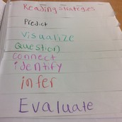This is our seven reading stratgies
