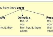 Subjective case pronoun