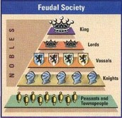 3. The lord gave land to vassals and the vassals gave land to serfs