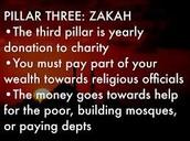 Zakah Description