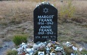 who is Anne frank
