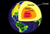 What are the features of Earth's Crust, Mantle, and Core?