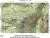 Topographic Affects