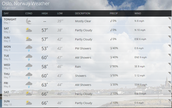 10 day Weather.com weather