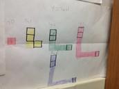 Math Project- Tile Patterns