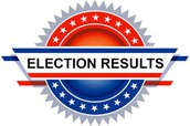 Officer Election Results