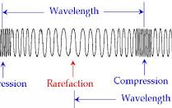 What are longitudinal waves?