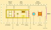 The Tabernacle Diagram