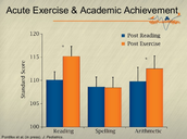 Exercise and Achievement