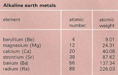 Atomic Number & Weight