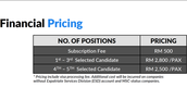 Global Talent Pricing