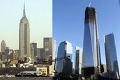 The biggest skyscrapers