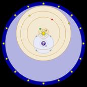 Tychonic System