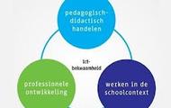 ICT Bekwaamheid van Leraren
