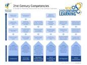 21st Century Compentencies