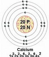 Borh-Rutherford diagram of calcium