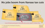 Income Tax Cuts