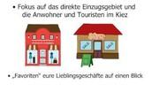 KiezApp Friedrichshain