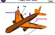 Flap system