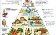 La pirámide tradicional continúa