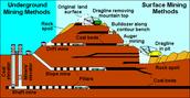 Surface Mining vs Subsurface Mining