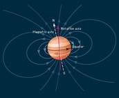 The magnetic field of Jupiter