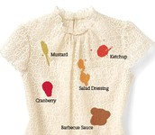 Tips on removing 5 common stains