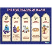 Why is the Five Pillars of Islam is important?