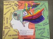 Both Brain Thinker