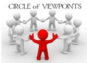 Circle of Viewpoints