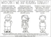 Why reading is so important!