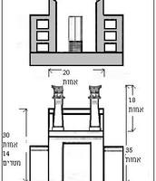 בית המקדש הראשון
