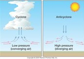 looking at high and low pressure