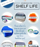 When To Replace Household Items