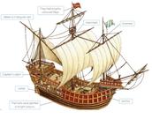 Model of Caravel