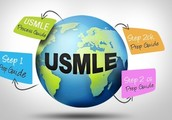 Essential Guidelines for USMLE Test Preparation