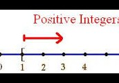 Positive Integer