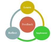 Induction Team - Teacher Support and Development