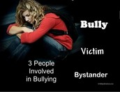 People involved in Bullying