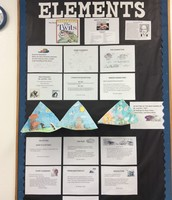 Using Story Elements-Fourth Grade 1322