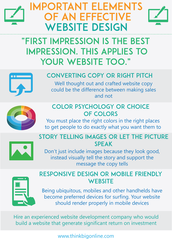 Importance of Web Design for Business Promotion