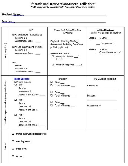 Elementary SSI Reading Th Grade - Reading intervention lesson plan template